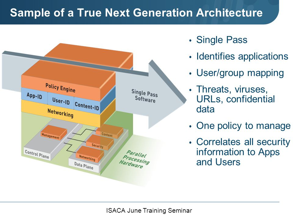 ISACA June Training Seminar Sample of a True Next Generation Architecture Single Pass Identifies applications User/group mapping Threats, viruses, URLs, confidential data One policy to manage Correlates all security information to Apps and Users