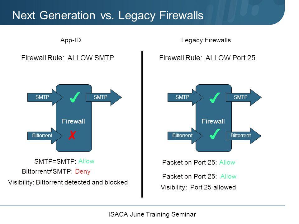ISACA June Training Seminar Firewall Next Generation vs.