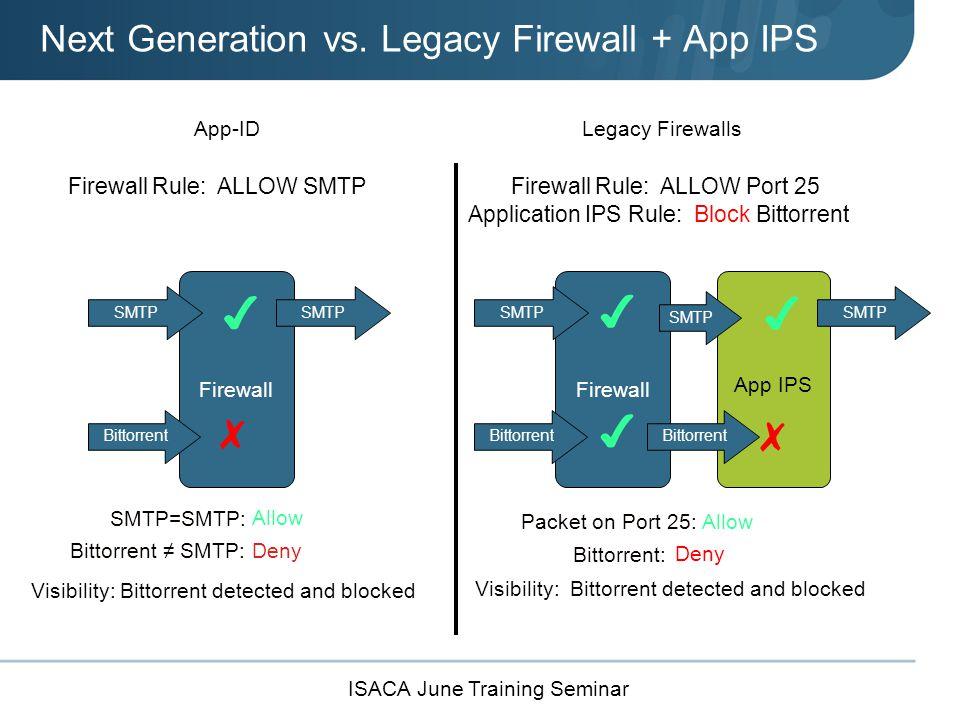 ISACA June Training Seminar App IPS Firewall Next Generation vs.