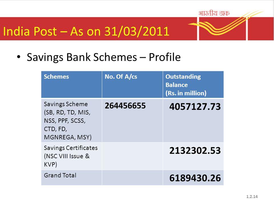 India Post – As on 31/03/2011 1.2.14 Savings Bank Schemes – Profile SchemesNo.