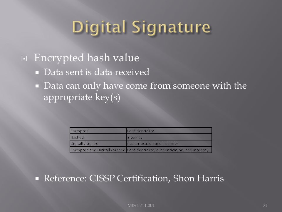  Encrypted hash value  Data sent is data received  Data can only have come from someone with the appropriate key(s)  Reference: CISSP Certification, Shon Harris MIS 5211.00131