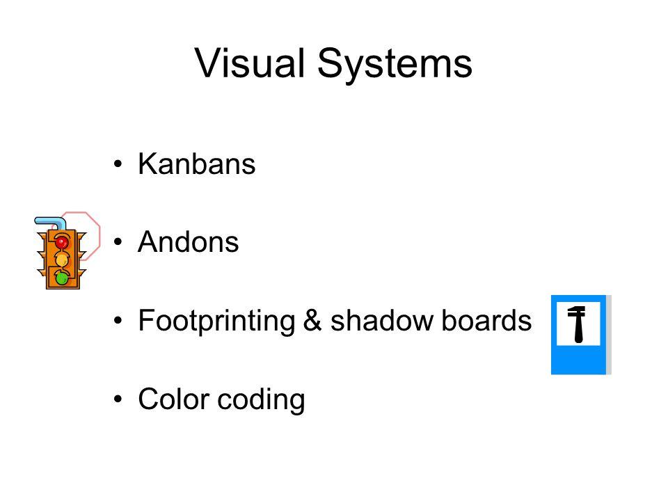 Visual Systems Kanbans Andons Footprinting & shadow boards Color coding