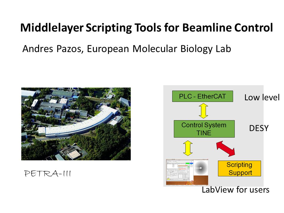 Middlelayer Scripting Tools for Beamline Control Andres Pazos, European Molecular Biology Lab PETRA-III Low level DESY LabView for users