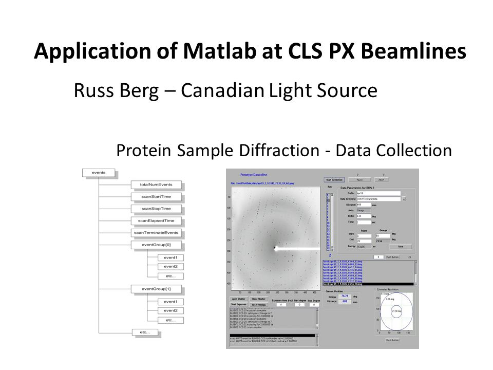 Application of Matlab at CLS PX Beamlines Protein Sample Diffraction - Data Collection Russ Berg – Canadian Light Source