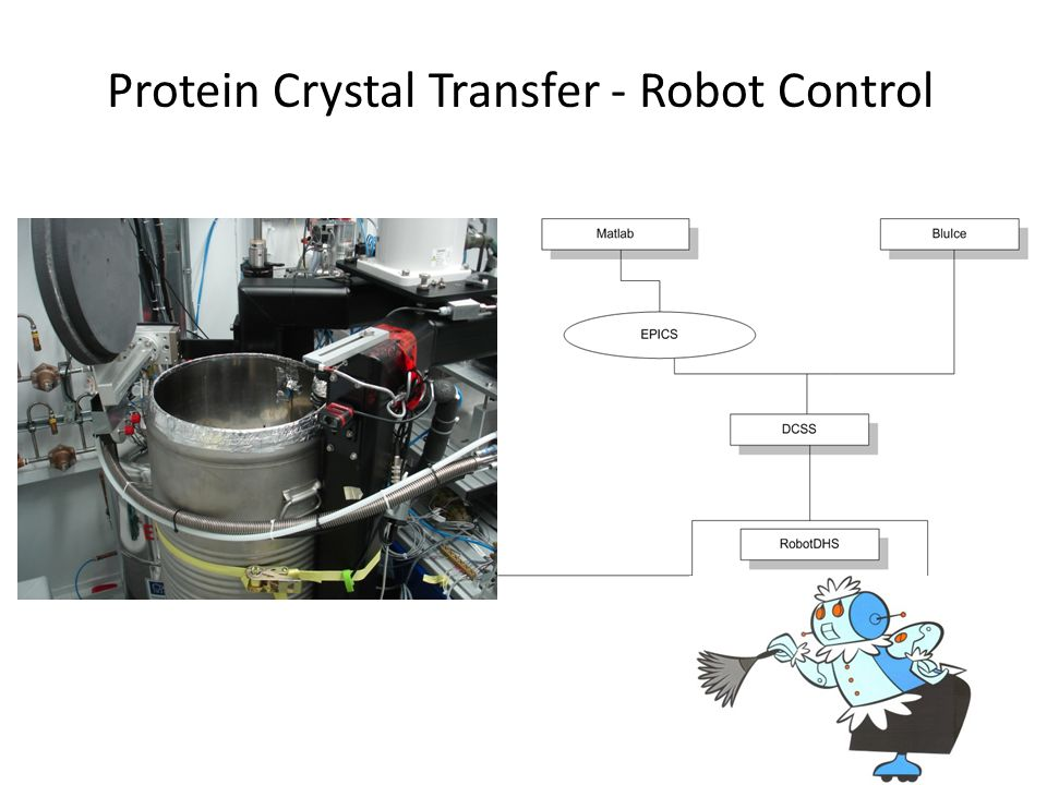 Protein Crystal Transfer - Robot Control