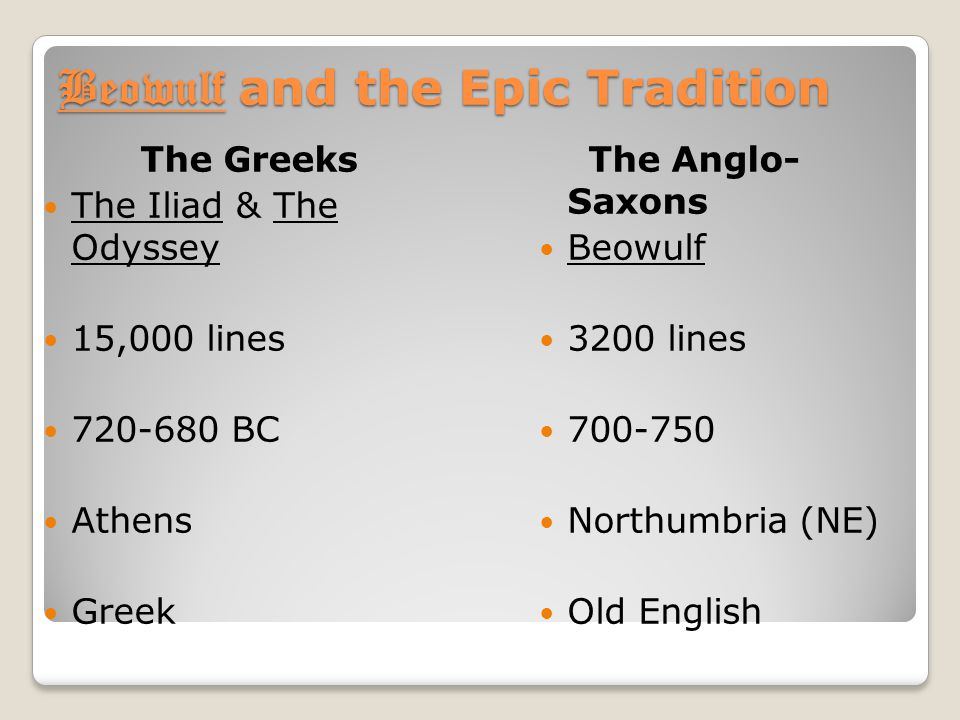 Beowulf and the Epic Tradition The Greeks The Iliad & The Odyssey 15,000 lines 720-680 BC Athens Greek The Anglo- Saxons Beowulf 3200 lines 700-750 No