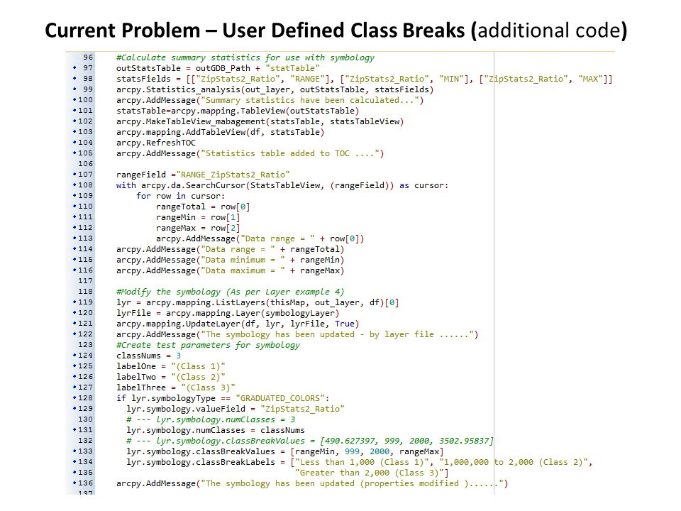 Current Problem – User Defined Class Breaks (additional code)
