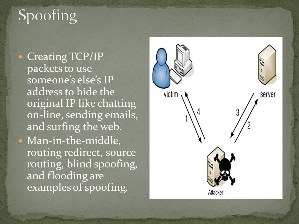 Creating TCP/IP packets to use someone's else's IP address to hide the original IP like chatting on-line, sending emails, and surfing the web. Man-in-