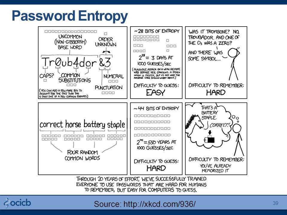 Source: http://xkcd.com/936/ Password Entropy 39