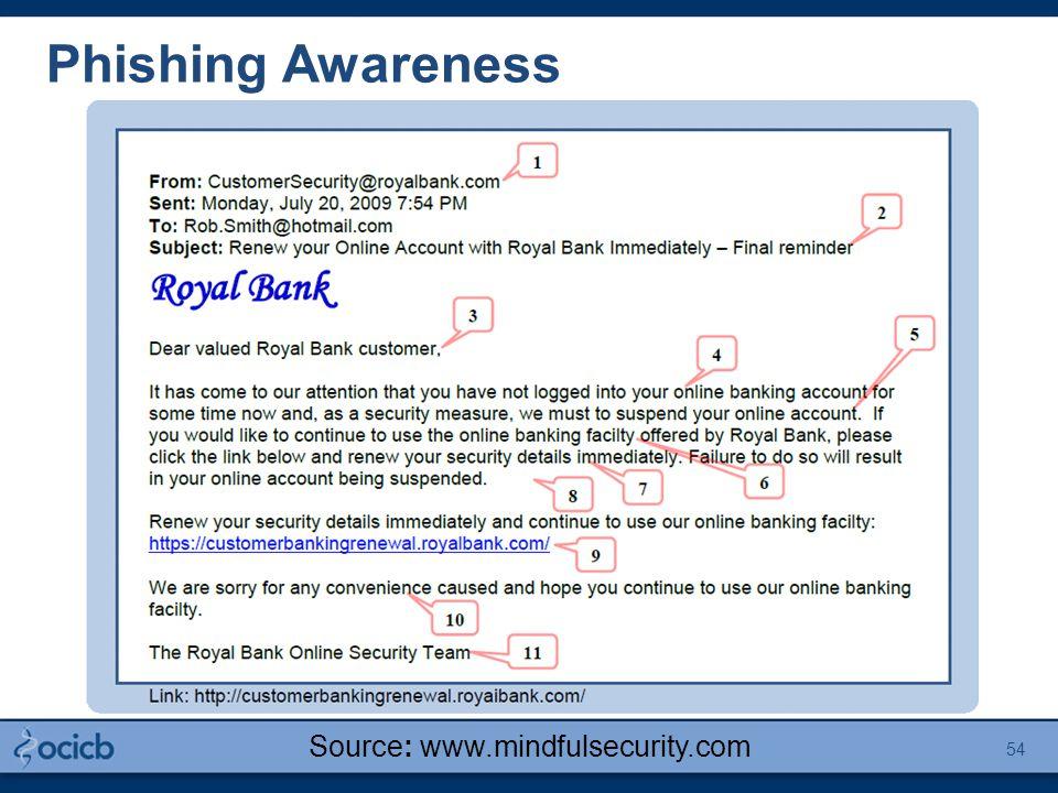 Phishing Awareness 54 Source: www.mindfulsecurity.com
