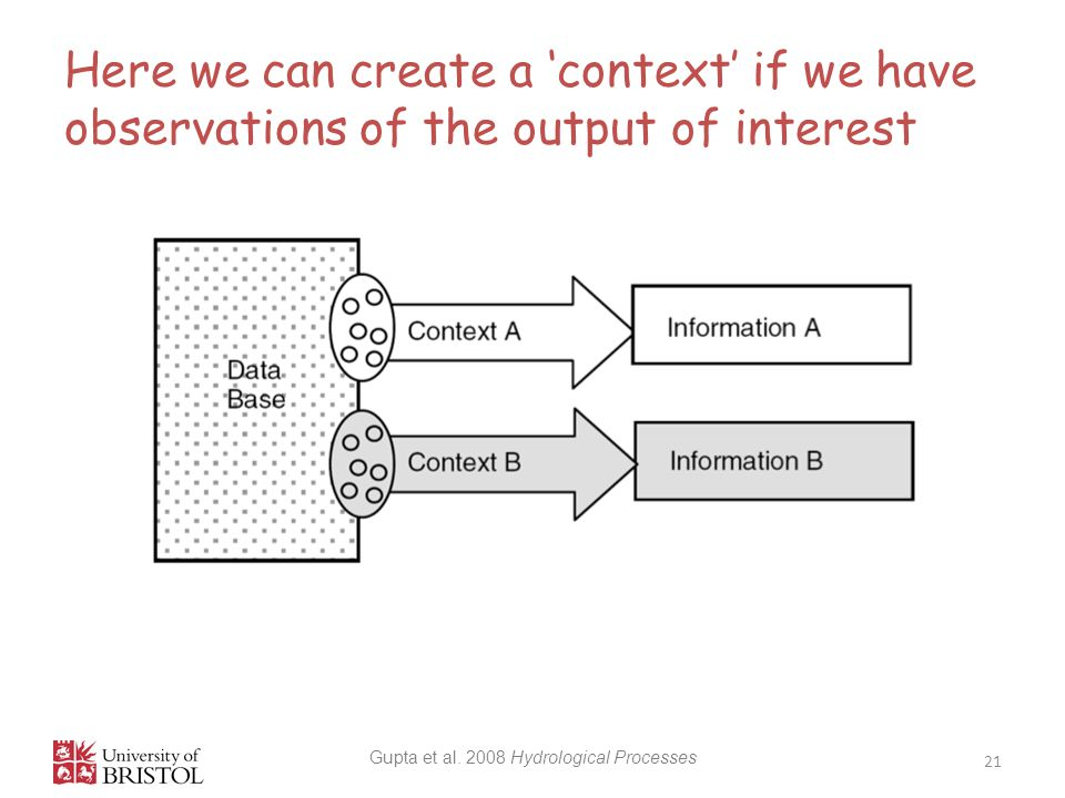 Here we can create a 'context' if we have observations of the output of interest 21 Gupta et al.