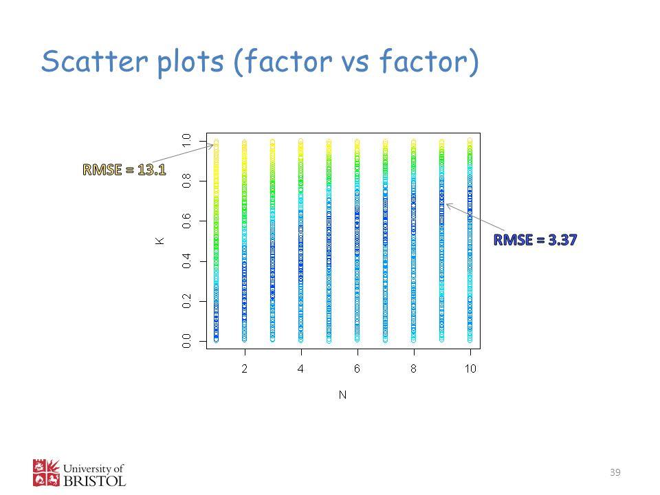 Scatter plots (factor vs factor) 39