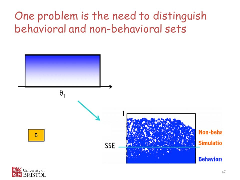 One problem is the need to distinguish behavioral and non-behavioral sets 47 B
