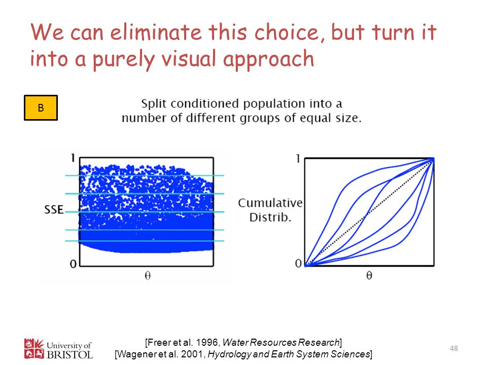 We can eliminate this choice, but turn it into a purely visual approach 48 [Freer et al.