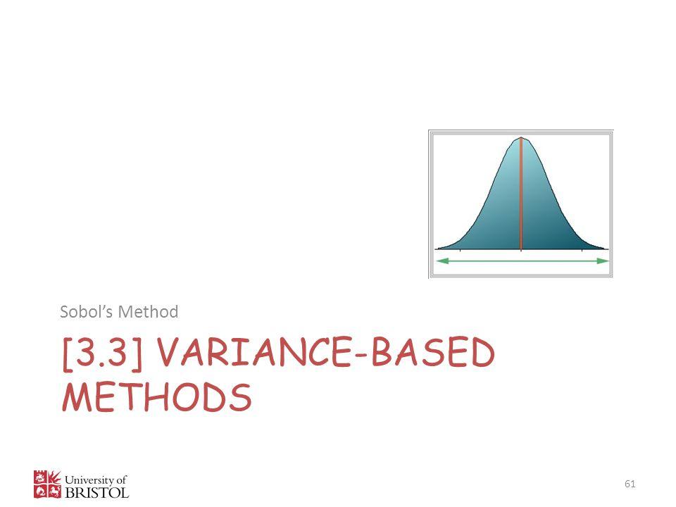 [3.3] VARIANCE-BASED METHODS Sobol's Method 61