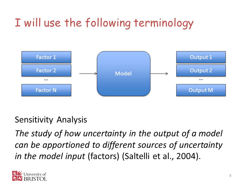 I will use the following terminology Sensitivity Analysis The study of how uncertainty in the output of a model can be apportioned to different sources of uncertainty in the model input (factors) (Saltelli et al., 2004).
