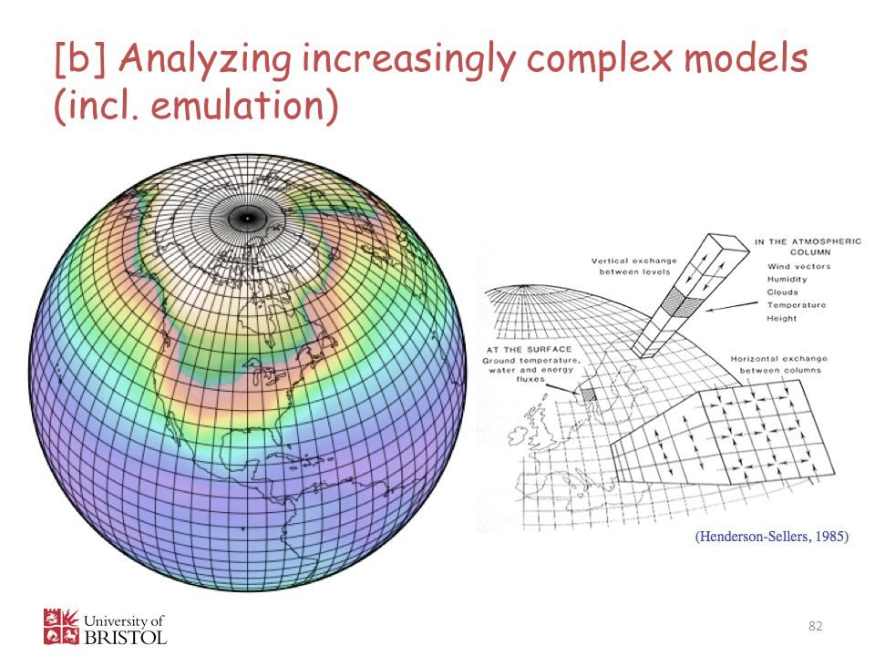 [b] Analyzing increasingly complex models (incl. emulation) 82