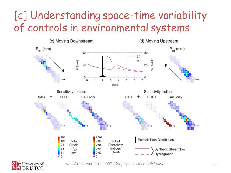 [c] Understanding space-time variability of controls in environmental systems 83 Van Werkhoven et al.