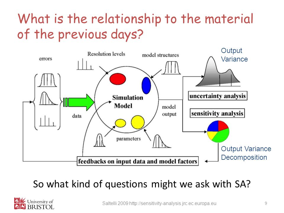 What is the relationship to the material of the previous days.