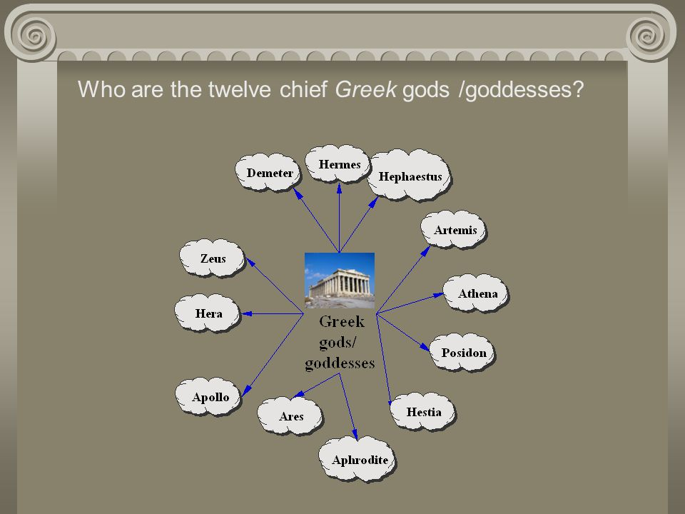 Who are the twelve chief Greek gods /goddesses