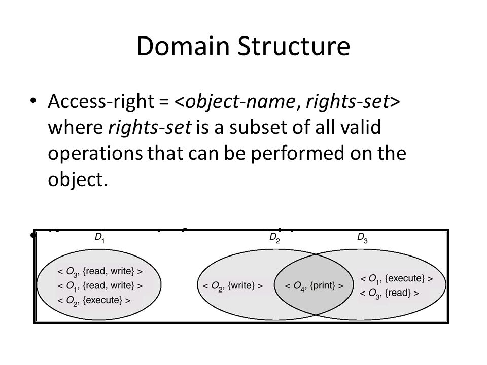 Domain Structure Access-right = where rights-set is a subset of all valid operations that can be performed on the object. Domain = set of access-right