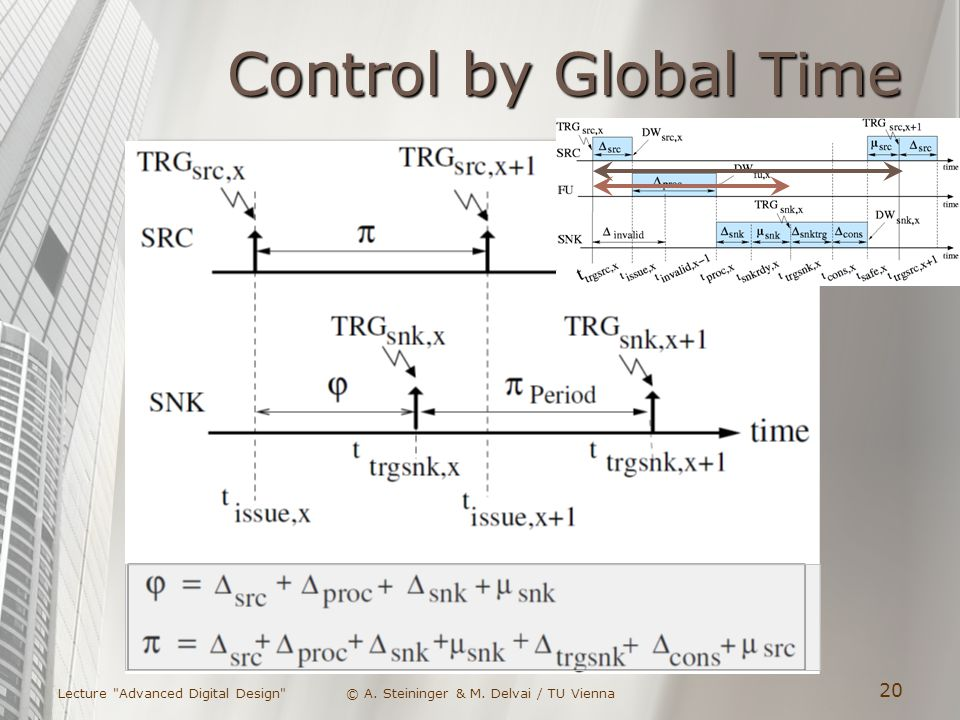 Lecture Advanced Digital Design © A. Steininger & M. Delvai / TU Vienna 20 Control by Global Time
