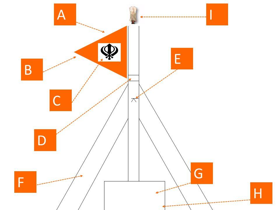 Meaning of a Gurdwara: Features of a Gurdwara: Diwan Features Maryada in the Guru Ghar: Gurdwara Sahib