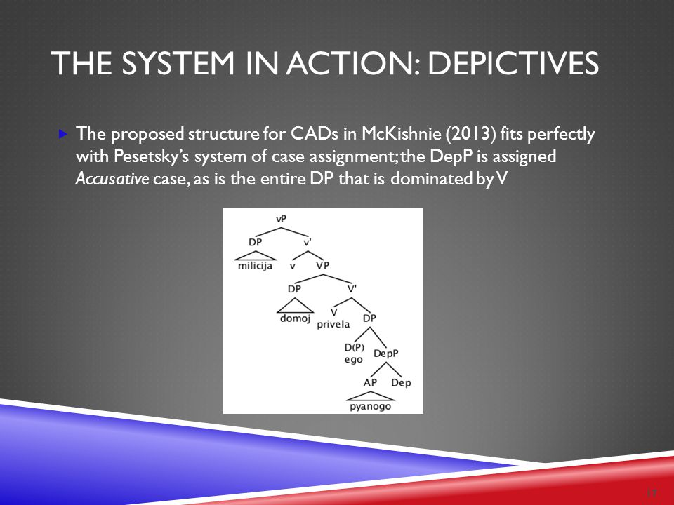 THE SYSTEM IN ACTION: DEPICTIVES  The proposed structure for CADs in McKishnie (2013) fits perfectly with Pesetsky's system of case assignment; the D