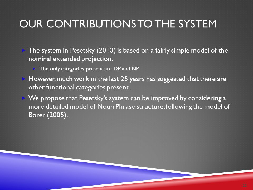 OUR CONTRIBUTIONS TO THE SYSTEM  The system in Pesetsky (2013) is based on a fairly simple model of the nominal extended projection.  The only categ