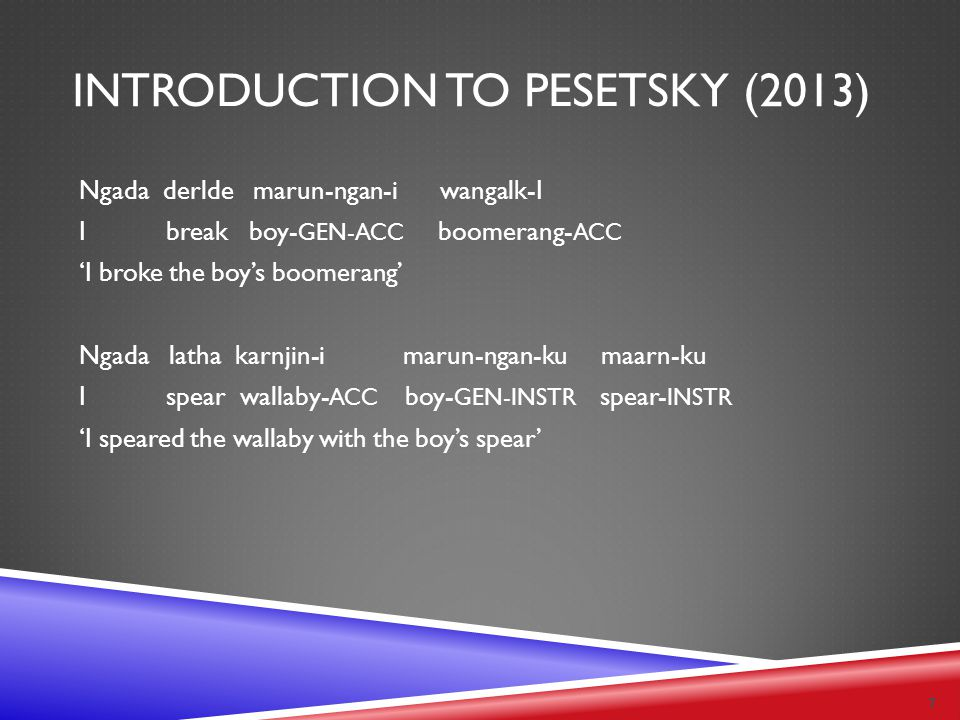 INTRODUCTION TO PESETSKY (2013)  However, Russian never overtly shows multiple case suffixes on a single nominal  This is due to the presence of the 'One-Suffix Rule' in Russian: 'Delete all but the outermost suffix' (Pesetsky 2013)  Suppression of N GEN and D NOM by P DAT StemN GEN D NOM P DAT  Surface stol-a-ø-u  stolu'table' lamp-y-a-e  lampe'lamp' stol-ov-y-am  stolam'tables' lamp-ø-y-am  lampam'lamps' 8