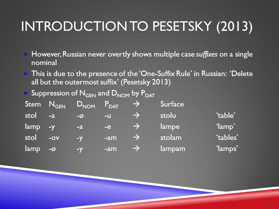 INTRODUCTION TO PESETSKY (2013)  Russian poses an interesting problem related to case and number when there is a paucal present (2, 3 or 4)  Number Mismatch: the noun is singular, the the modifiers and demonstrative are plural  Case Mismatch: the noun and adjective that follow the paucal show genitive case, but the paucal, along with the demonstrative and adjective that precede it, show nominative case  Previous accounts of these mismatches can be found in Franks (1995) and the references cited therein.