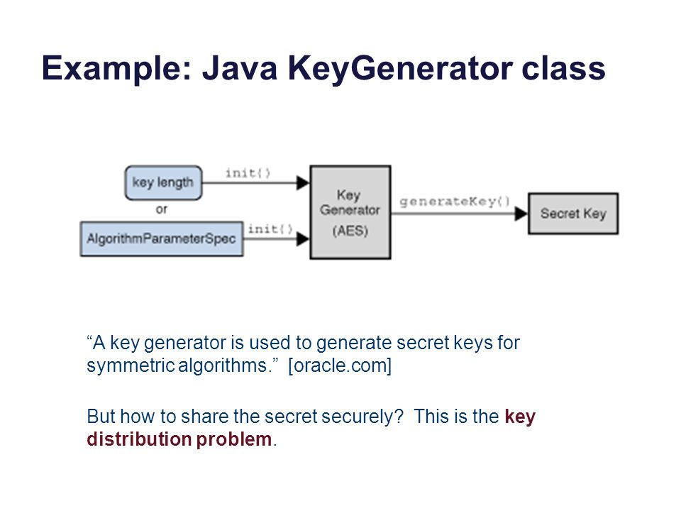 Example: Java KeyGenerator class A key generator is used to generate secret keys for symmetric algorithms. [oracle.com] But how to share the secret securely.