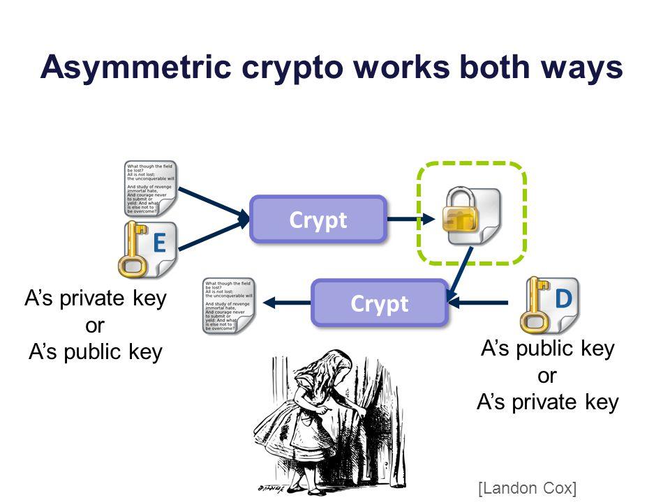 ED Crypt Asymmetric crypto works both ways [Landon Cox] A's private key or A's public key or A's private key