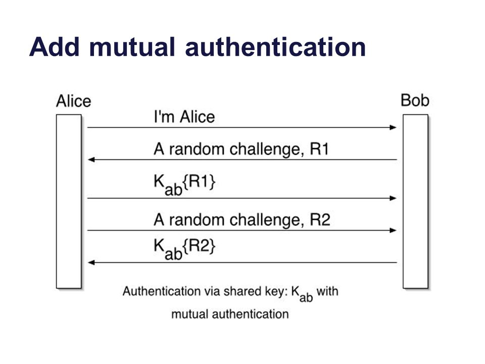 Add mutual authentication shuque@isc.upenn.edu
