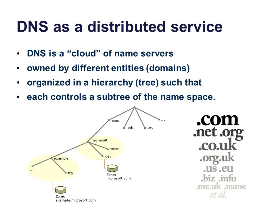 DNS as a distributed service DNS is a cloud of name servers owned by different entities (domains) organized in a hierarchy (tree) such that each controls a subtree of the name space.