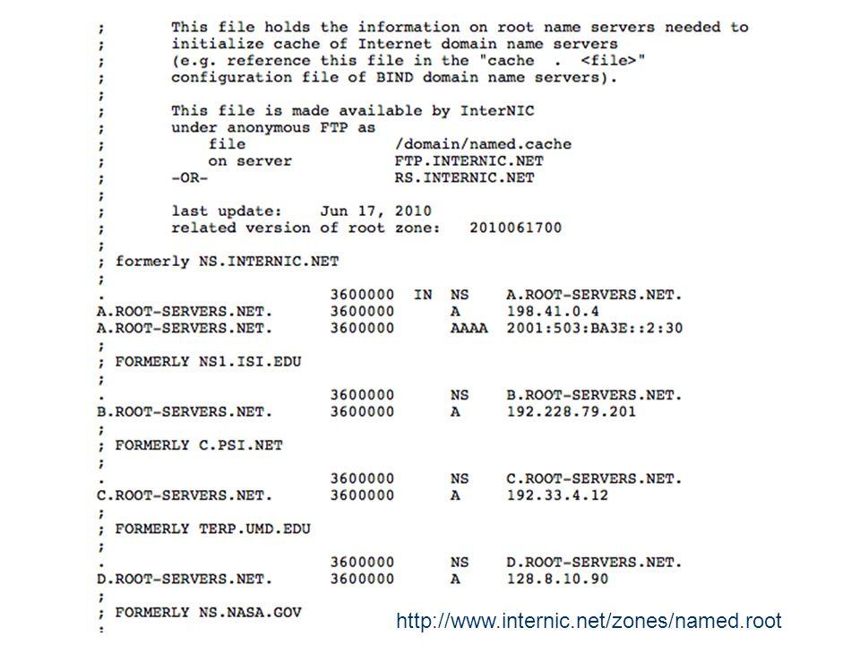 http://www.internic.net/zones/named.root