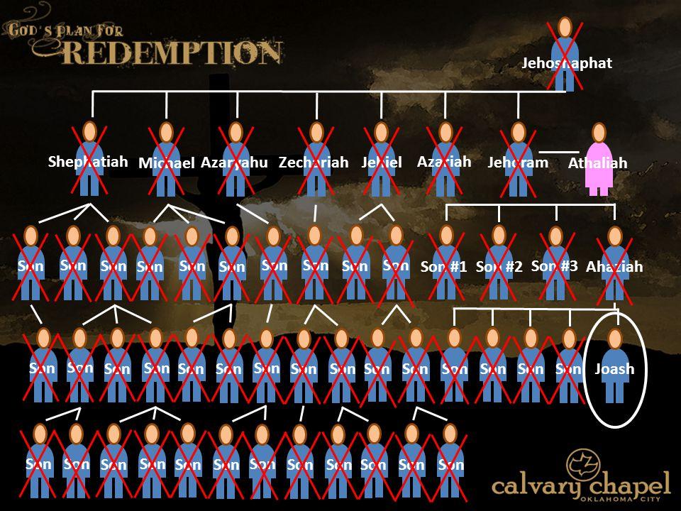 Athaliah Jehoshaphat Azariah Jehiel Michael Shephatiah Jehoram Son #3 Son #2Son #1 Son AhaziahJoash Son ZechariahAzaryahu