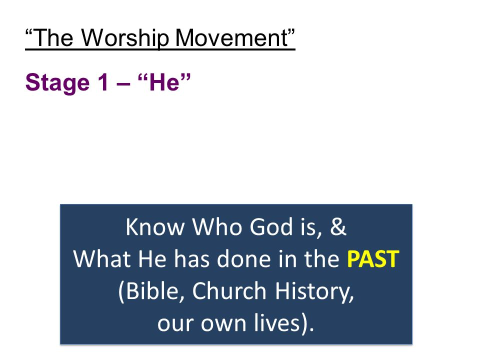 Know Who God is, & What He has done in the PAST (Bible, Church History, our own lives). Know Who God is, & What He has done in the PAST (Bible, Church
