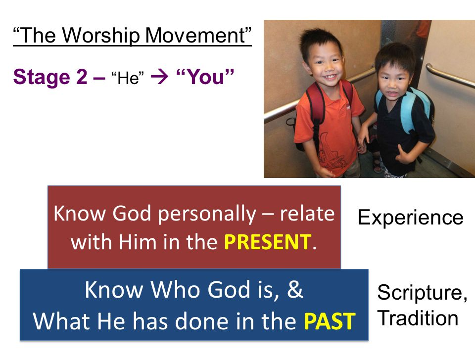 The Worship Movement Stage 2 – He  You Know Who God is, & What He has done in the PAST Know Who God is, & What He has done in the PAST Know God personally – relate with Him in the PRESENT.