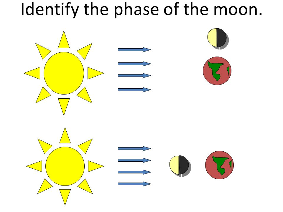 Identify the phase of the moon. A. B.