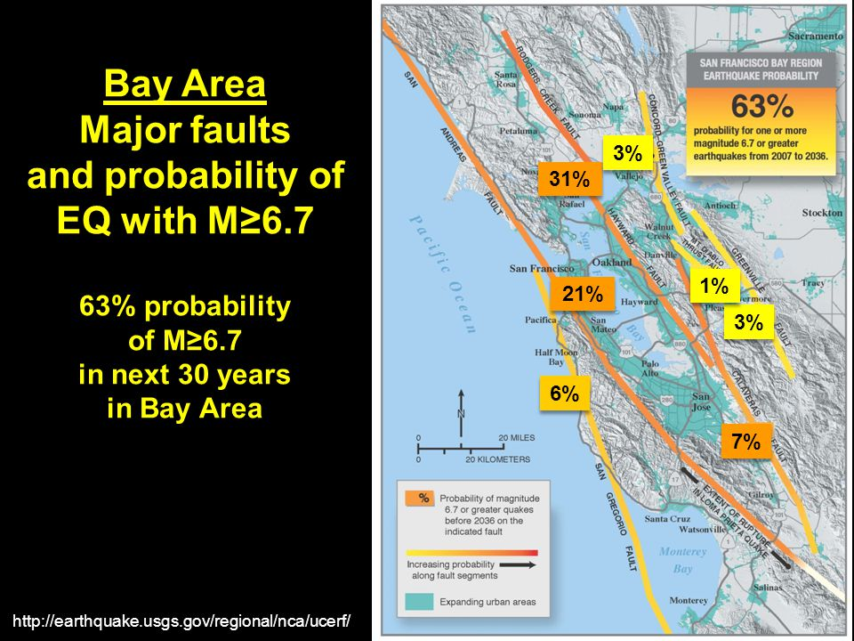 Bay Area Major faults and probability of EQ with M≥6.7 63% probability of M≥6.7 in next 30 years in Bay Area 7% 31% 21% 6% 3% 1% http://earthquake.usg