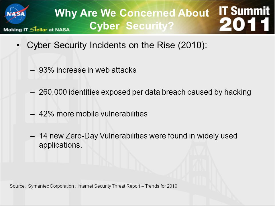 Why Are We Concerned About Cyber Security? Cyber Security Incidents on the Rise (2010): –93% increase in web attacks –260,000 identities exposed per d