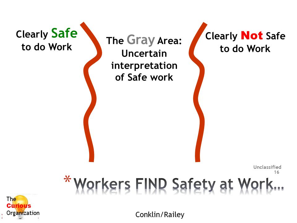Unclassified 16 Clearly Safe to do Work Clearly Not Safe to do Work The Gray Area: Uncertain interpretation of Safe work The Curious Organization Conk