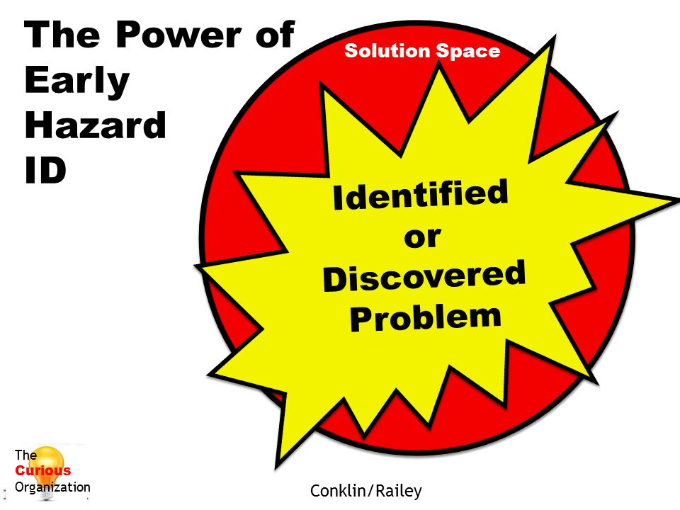 Solution Space Identified or Discovered Problem The Power of Early Hazard ID The Curious Organization Conklin/Railey