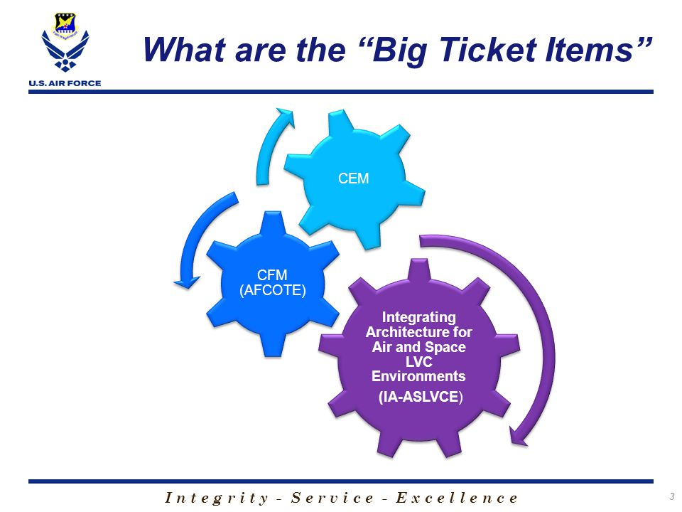 I n t e g r i t y - S e r v i c e - E x c e l l e n c e What are the Big Ticket Items 3 Integrating Architecture for Air and Space LVC Environments (IA-ASLVCE) CFM (AFCOTE) CEM