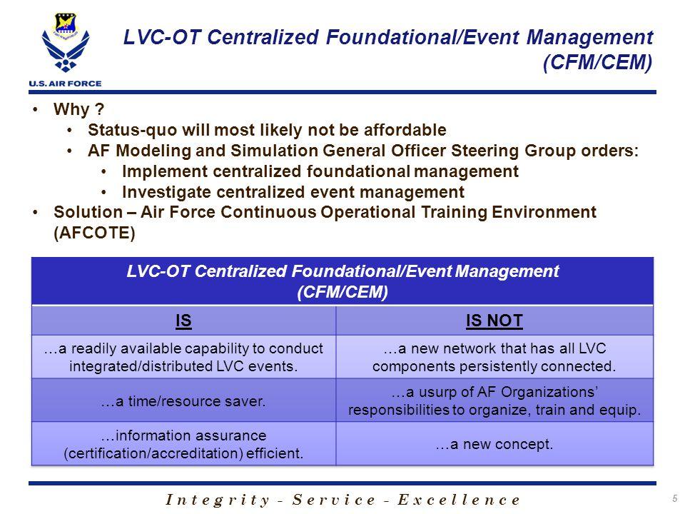 I n t e g r i t y - S e r v i c e - E x c e l l e n c e LVC-OT Centralized Foundational/Event Management (CFM/CEM) 5 Why .