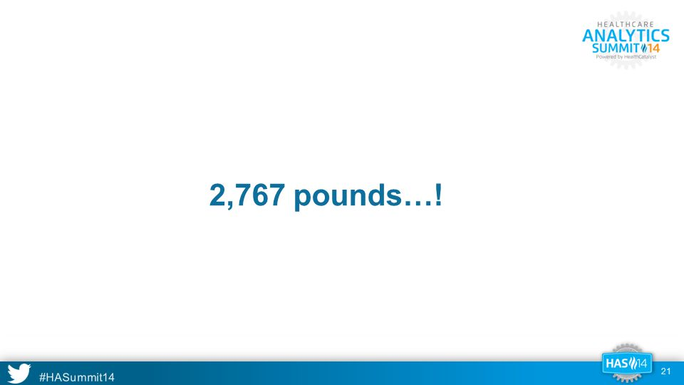 #HASummit14 2,767 pounds…! 21