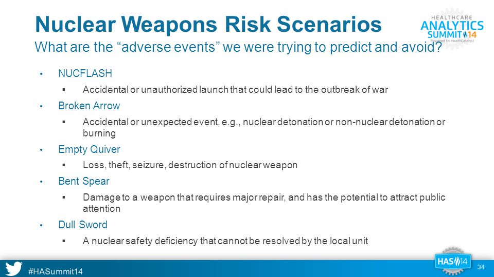 #HASummit14 Nuclear Weapons Risk Scenarios NUCFLASH  Accidental or unauthorized launch that could lead to the outbreak of war Broken Arrow  Accidental or unexpected event, e.g., nuclear detonation or non-nuclear detonation or burning Empty Quiver  Loss, theft, seizure, destruction of nuclear weapon Bent Spear  Damage to a weapon that requires major repair, and has the potential to attract public attention Dull Sword  A nuclear safety deficiency that cannot be resolved by the local unit What are the adverse events we were trying to predict and avoid.