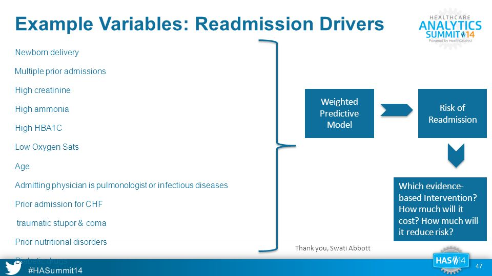 #HASummit14 Example Variables: Readmission Drivers Newborn delivery Multiple prior admissions High creatinine High ammonia High HBA1C Low Oxygen Sats Age Admitting physician is pulmonologist or infectious diseases Prior admission for CHF traumatic stupor & coma Prior nutritional disorders Diabetic drugs Thank you, Swati Abbott Which evidence- based Intervention.